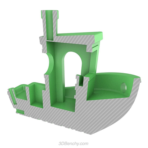 3dbenchy - the jolly 3d printing torture-test 3d model stl 7