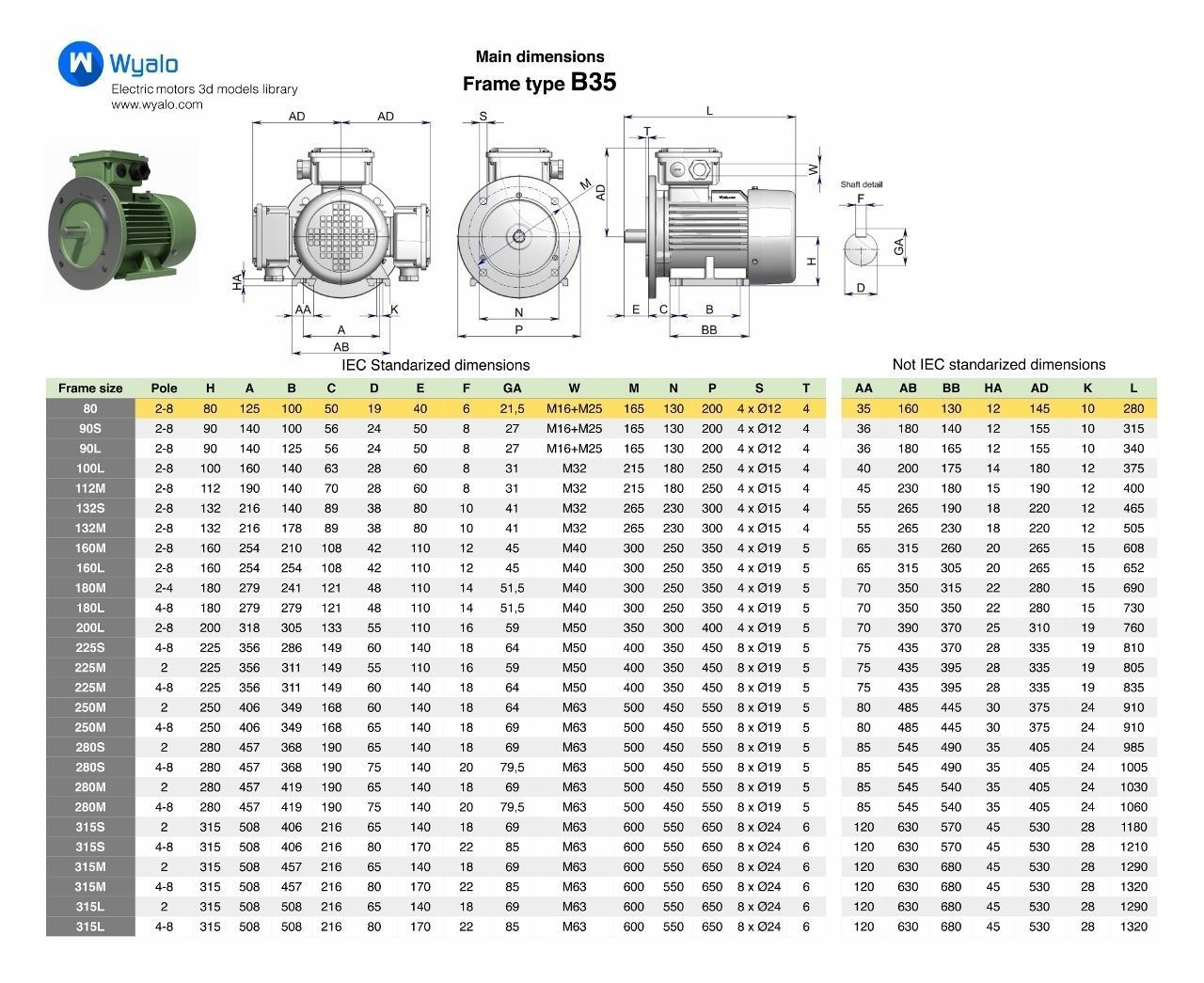 Iec 80 Frame Motor Dimensions | Motorsite.co