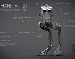 command  at-st 3d