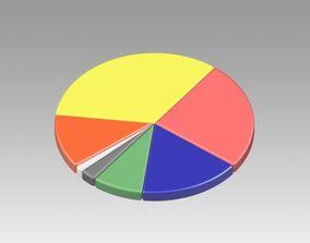 3D Pie chart circle diagram