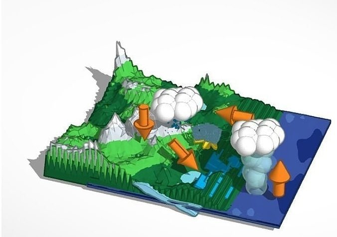 3d model of water cycle