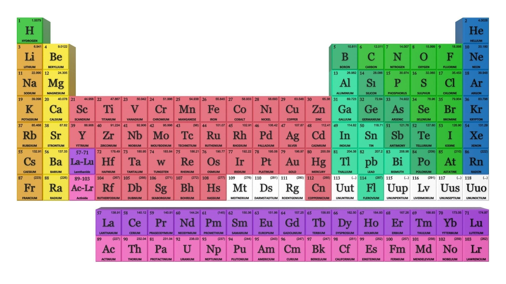 Full Periodic Table For Motion Graphics 3d Model