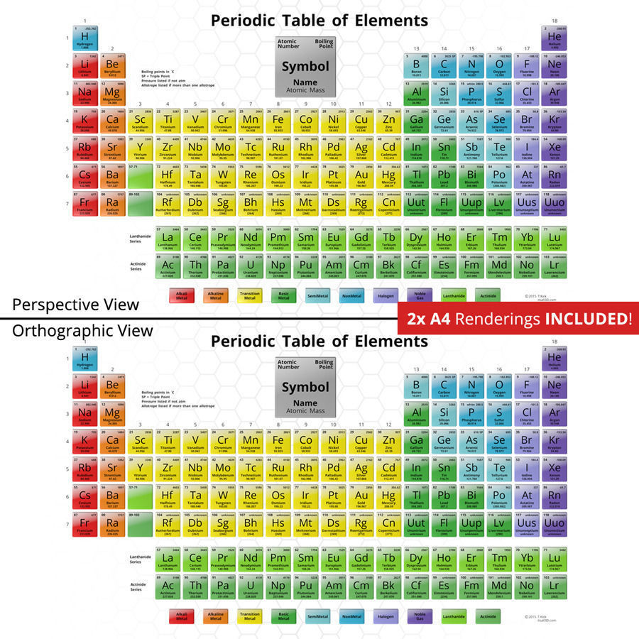 Low poly periodic table 3d animatable cgtrader periodic table 3d animatable 3d model max 1 urtaz Image collections