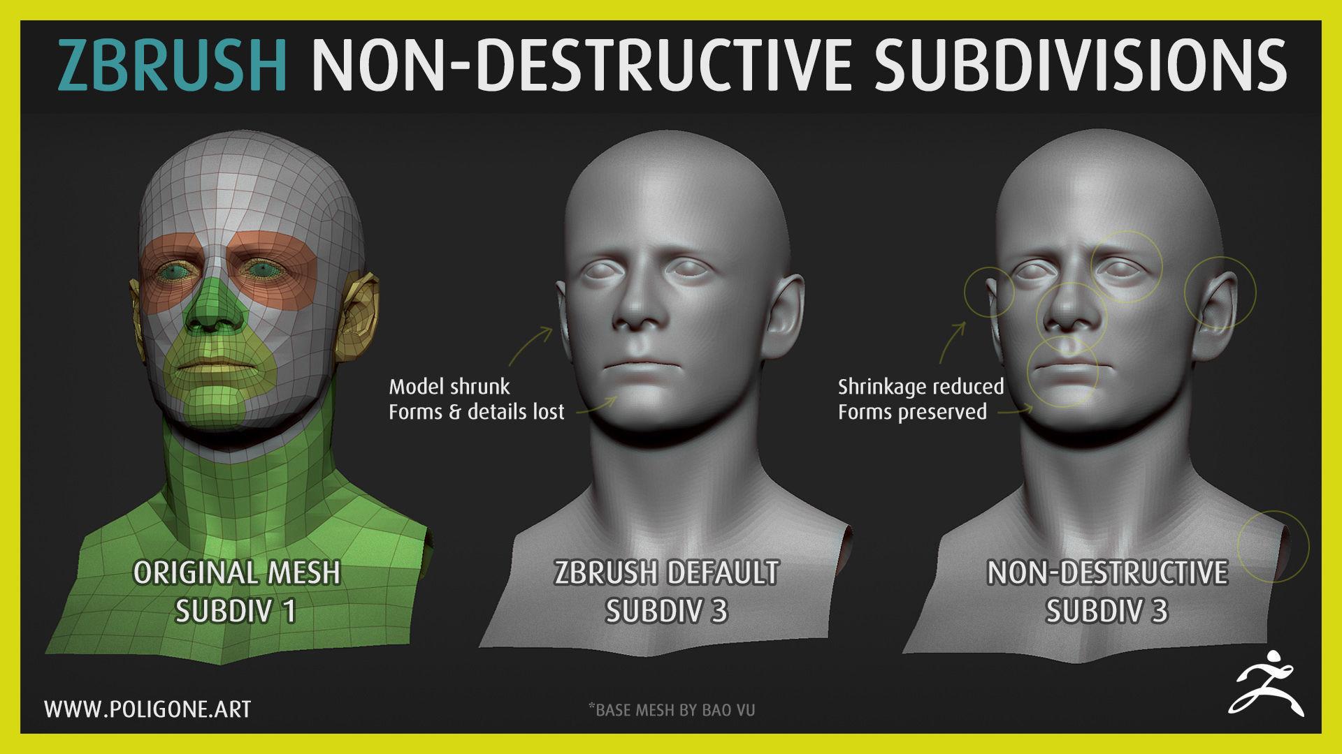 Poligone - ZBrush Non-Destructive SubDivisions