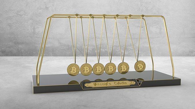 Newtons Cradle - Bitcoins