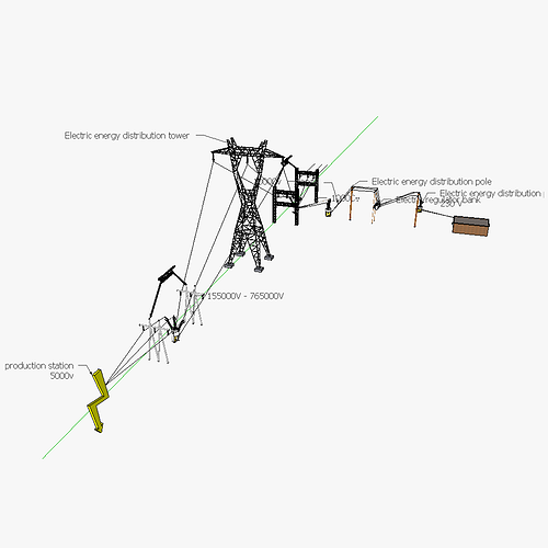 mains electricity grid 3d model skp 1