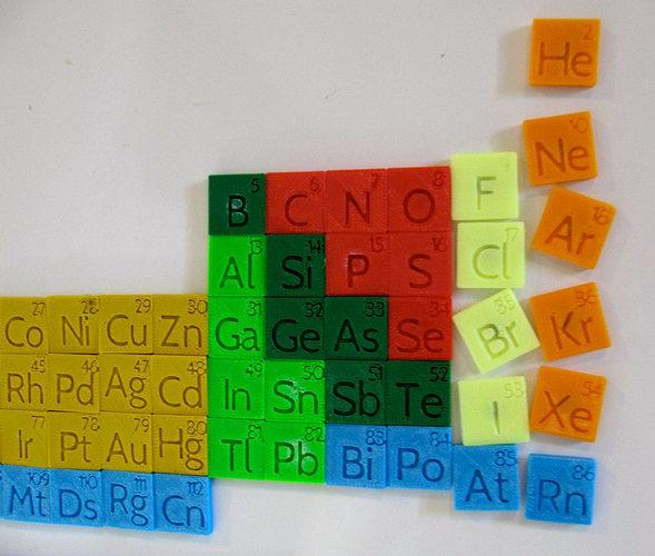 ... periodic table magnet set 3d model stl 3 ... & 3D print model Periodic Table Magnet set | CGTrader
