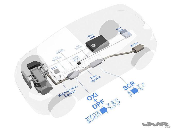 diesel exhaust - urea injection 3d model max obj 3ds fbx 1