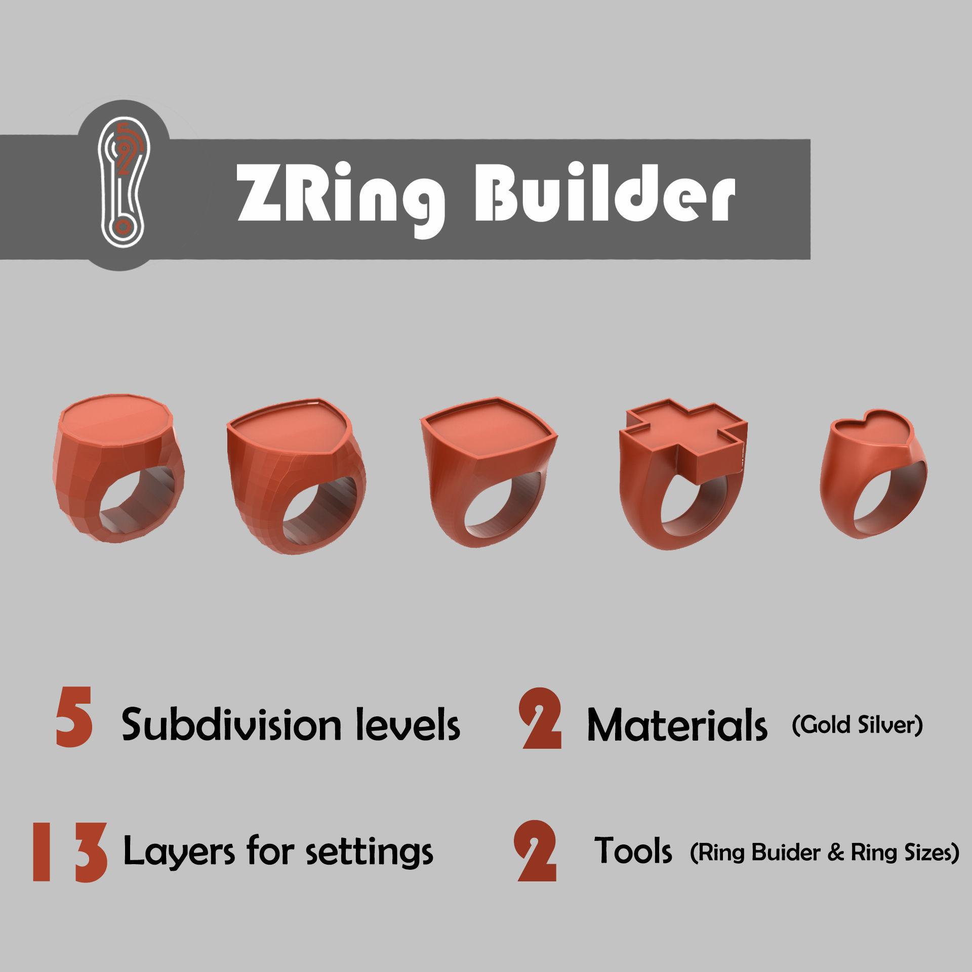 Zbrush Ring Builder