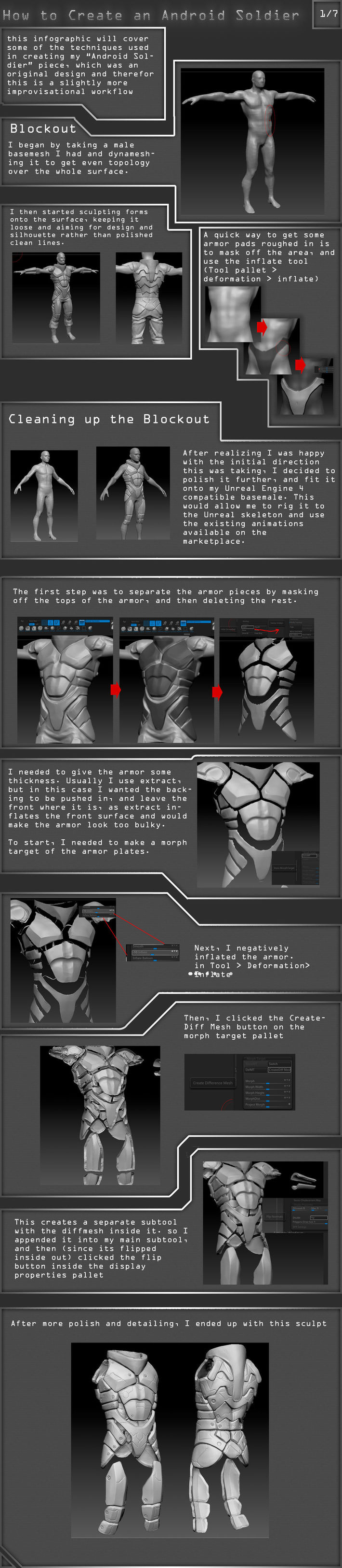 How to Create an Android Soldier | CGTrader