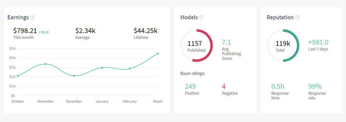 Meet the new seller's dashboard!